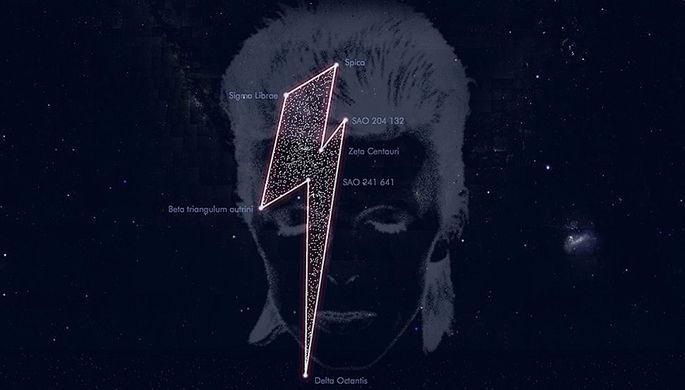 Созвездия Боуи не будет