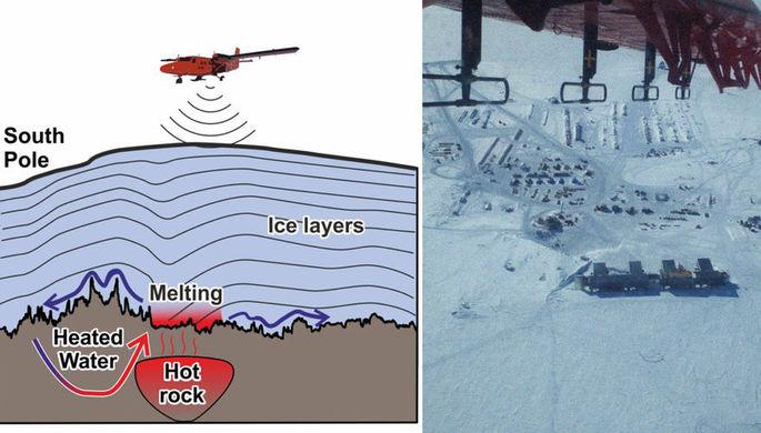 Загадочный источник: что ученые нашли в Антарктиде