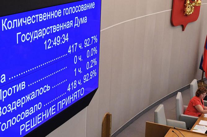 Экран голосования на пленарном заседании Госдумы России, 18 июня 2019 года