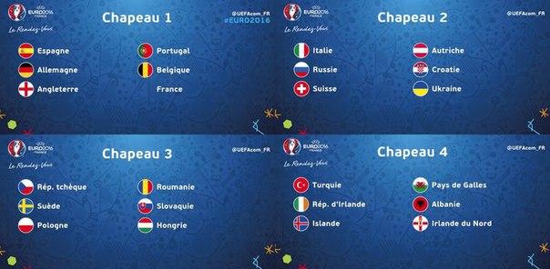 1 кубок европы футбол 2016