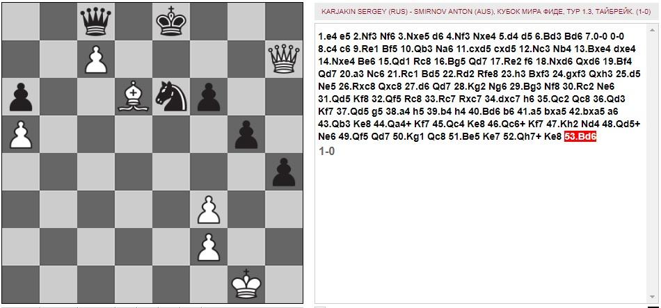 chesspro.ru