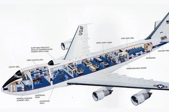 Внутреннее устройство самолета Boeing E-4