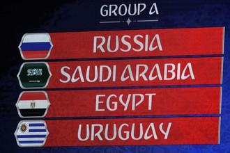 Россия получила в группу чемпионата мира Уругвай, Египет и Саудовскую Аравию