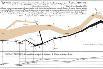 Численность наполеоновской армии при движении внутрь России (бежевая) и обратно (черная полосы)