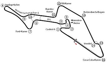 Конфигурация трассы в Нюрбургринге